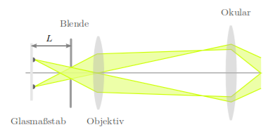 protokoll physik aufbau